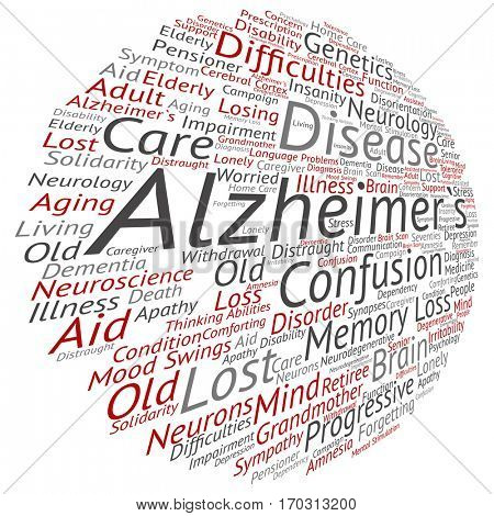 Concept conceptual Alzheimer`s disease symptoms abstract word cloud isolated on background metaphor to care, loss, caregiving, aging, resistance, neurology, old, language, motor or resistance