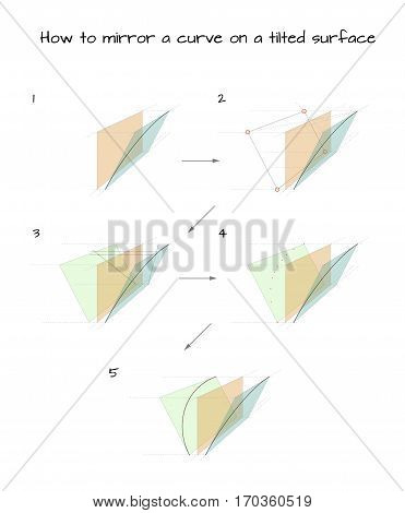 Infographic for designers How to mirror curve on tilted surface in perspective isolated on white