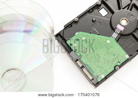 Hard Disk Drive And Dvd Disc