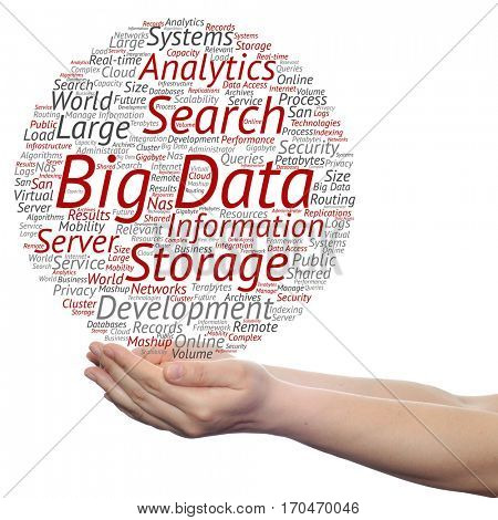 Concept or conceptual big data large size storage systems circle word cloud in hands isolated on background metaphor to search analytics, world information, nas, development, future internet mobility