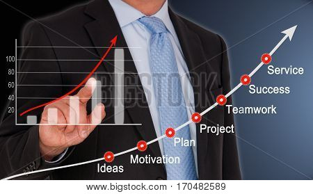Businessman with positive performance chart and business strategy