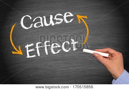 Cause and Effect - chalkboard with arrows and text