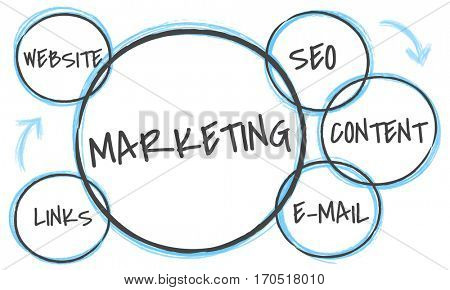 Digital Marketing Branding Loyalty Graphics