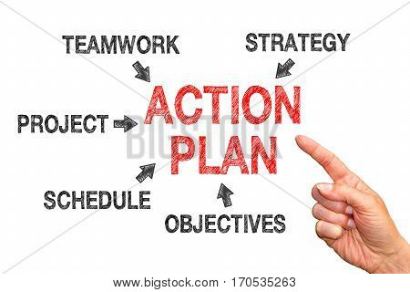 Action Plan - hand with text on white background