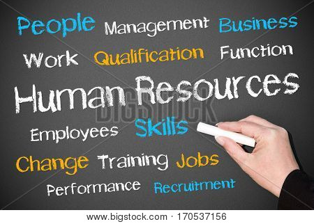 Human Resources Business Concept - female hand writing text on chalkboard