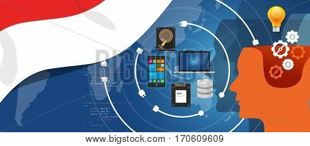 Indonesia IT information technology digital infrastructure connecting business data via internet network using computer software an electronic innovation vector