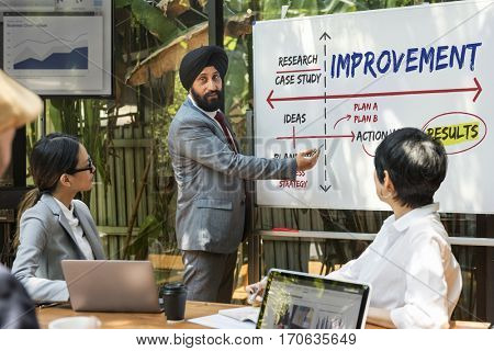 Improvement Success Planning Ideas Research