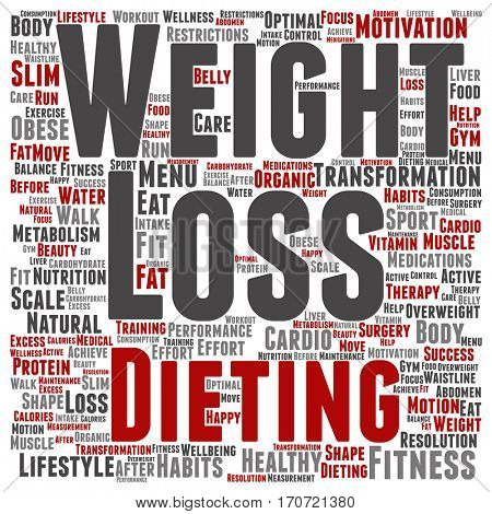 Concept or conceptual weight loss healthy dieting transformation square word cloud isolated on background metaphor to fitness motivation, lifestyle, before and after workout slim body beauty