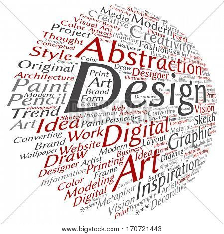 Concept conceptual creativity art graphic design visual word cloud isolated on backgroundmetaphor to advertising, decorative, fashion, identity, inspiration, vision, perspective or modeling