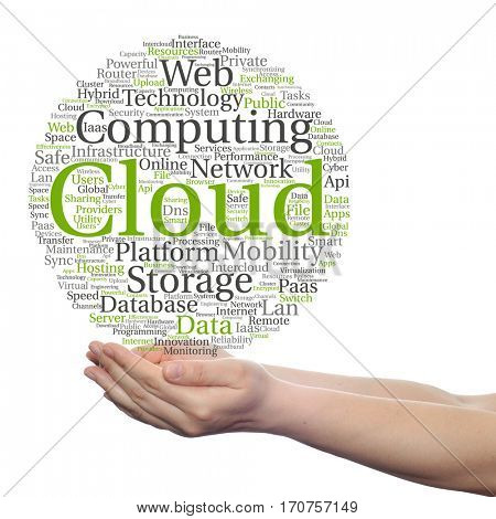 Concept conceptual web cloud computing technology abstract wordcloud in hand isolated on background metaphor to communication, business, storage, service, internet, virtual, online, mobility hosting