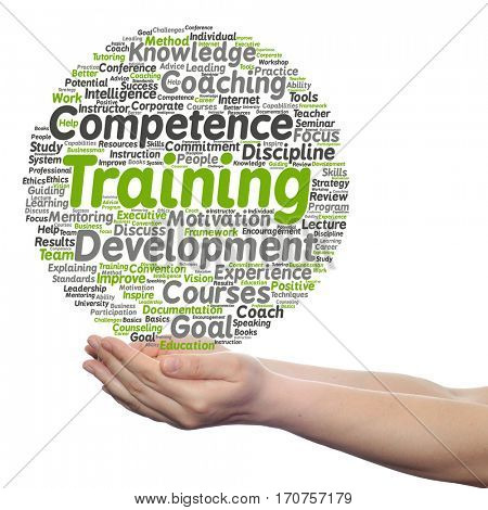 Concept or conceptual training, coaching or learning, study word cloud in hands isolated on background metaphor to mentoring, development, skills, motivation, career, potential, goals or competence