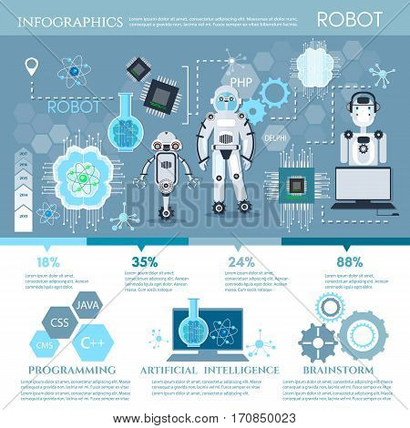 Artificial intelligence infographics future technologies creation of robots modern technologies microchips development neural networks