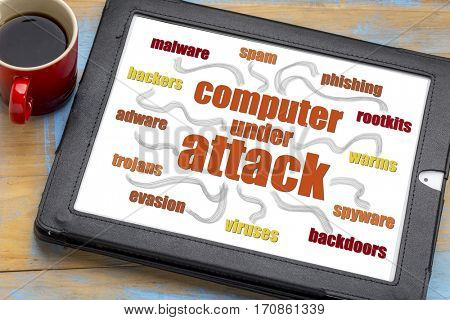 computer network security concept - hackers, spam, phishing, virus, malware, spyware and other risks - mind map or word cloud on a digital tablet with coffee