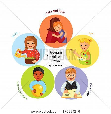 Development program for children with Down syndrome education and art care work and games Cartoon vector poster