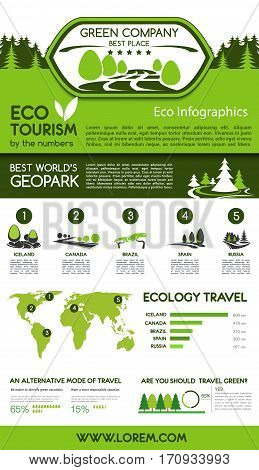 Ecotourism infographics. Ecology travel bar graph and pie chart, world map and nature landscape icons of best world geoparks. Green tourism, ecology presentation design