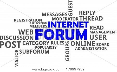 A word cloud of internet forum related items