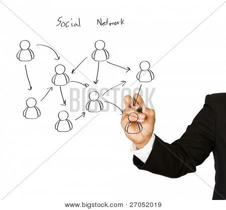 Businessman hand  drawing a social network scheme on a whiteboard poster