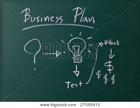 Business-Plan auf blackboard