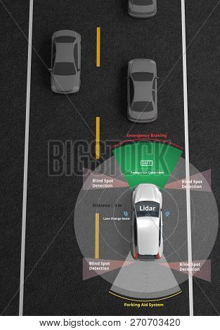 Smart Car, Autonomous Self-driving Car With Lidar, Radar And Wireless Signal Communication, Artifici