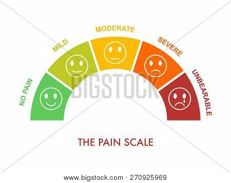 Pain Measurement Scale 0 To 5, Mild To Severe. Assessment Medical Tool. Arch Chart Indicate Pain Sta