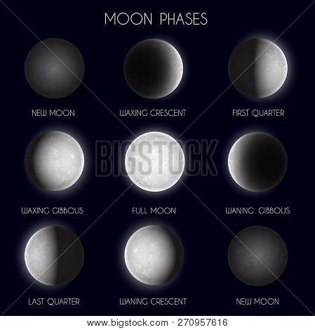 Moon Phases Night Space Astronomy