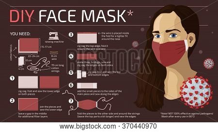 Detailed Flat Vector Instructions For A Diy Home Made Cotton Fabric Face Mask. Measurements In Metri
