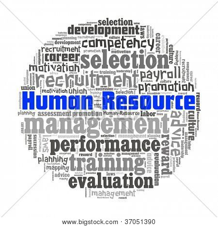Human Resources Management in word collage