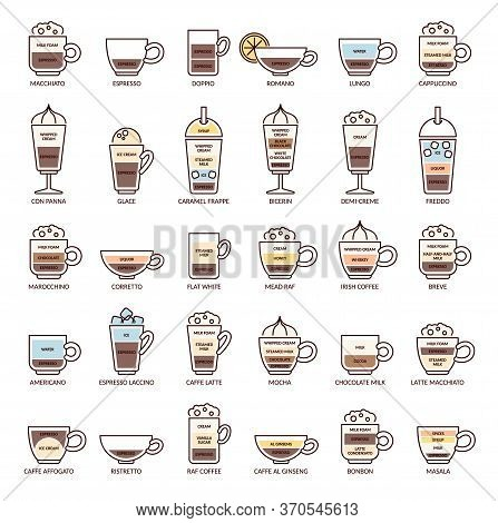 Set Of Coffee Types And Kinds Of Serving Hot Drinks, Cartoon Vector Illustration Isolated On White B