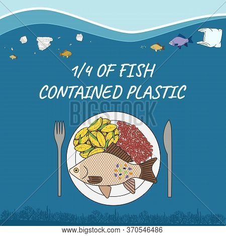 One-quarter Of Fish Contained Plastic. Fish With Microplastics On The Plate.