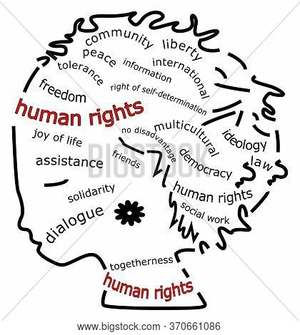 Human Rights  Wordcloud On White Background - Illustration