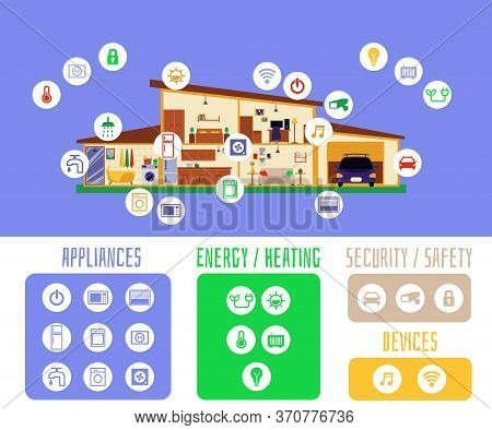 Smart House Appliances, Energy And Security, Flat Vector Illustration Isolated.