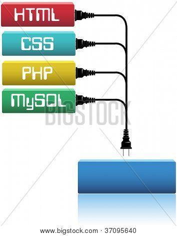 Plug HTML, CSS, PHP, MySQL database into website development