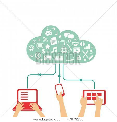 cloud service used with different devices - communication in the global computer networks