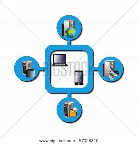 Enterprise Application Integration Topology