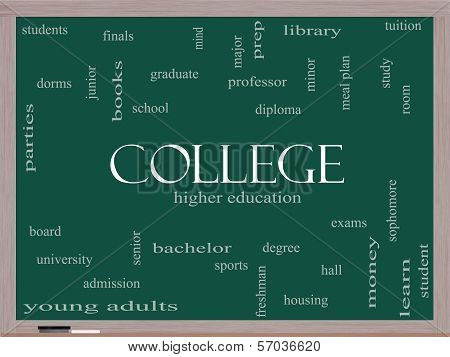 College Word Cloud Concept On A Blackboard