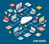 Mobile smartphone services cloud concept with isometric application buttons set vector illustration poster