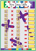 Vector of a multiplication math test of nine multiply times table. poster