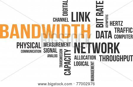 A word cloud of bandwidth related items poster