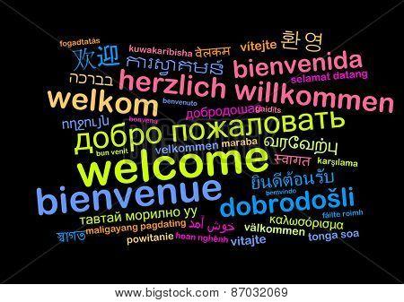 Background concept wordcloud multilanguage international many language illustration of welcome