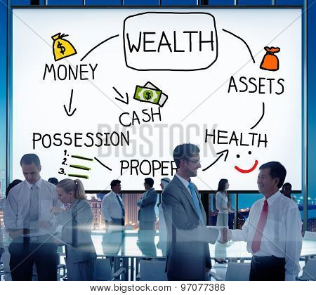 Wealth Money Possession Investment Growth Concept poster