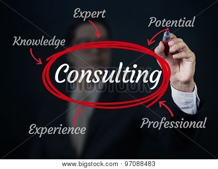 Business Man Writing Consulting Concept, New Business Concept, Studio Shot