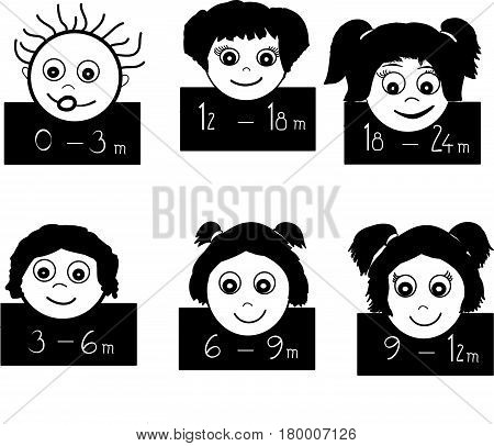 Collection of simple size labels, tags with children's faces and clothing size by month.