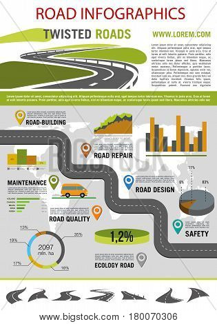 Road construction infographic design. Twisted road with graph, chart and diagram of road building, repair, safety, design, ecology and quality per country with icons of car, highway and map pointers