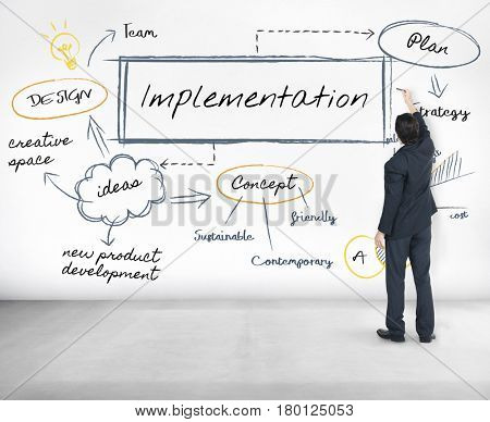 Businessman plan implementation strategy