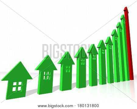 The mortgage graph text concept white background
