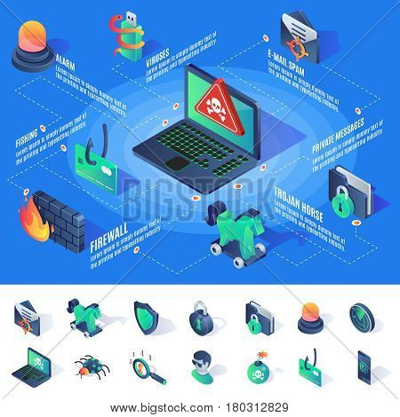 Isometric cyber security infographics with icons  on blue background
