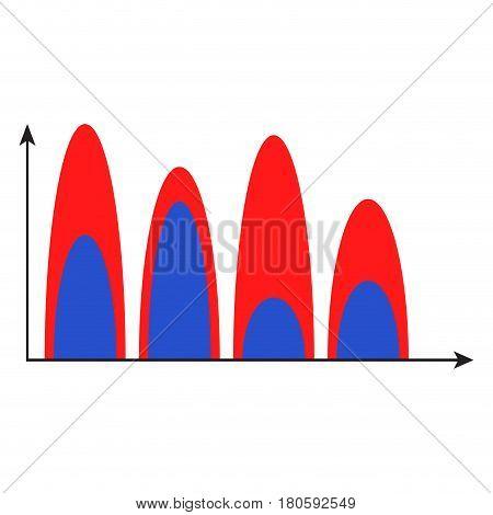 Wave chart color. Finance infomation template infochart vector illustration