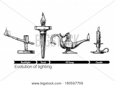 Vector hand drawn illustration of the lighting evolution set. Ancient age. Rushlight torch oil lamp and candle. Isolated on white background.