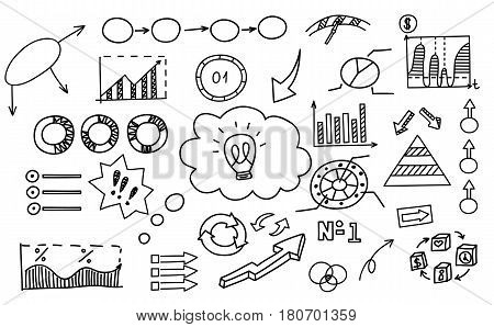 Hand drawn doodle element: chart graph diagram. Concept business and finance analytics earnings