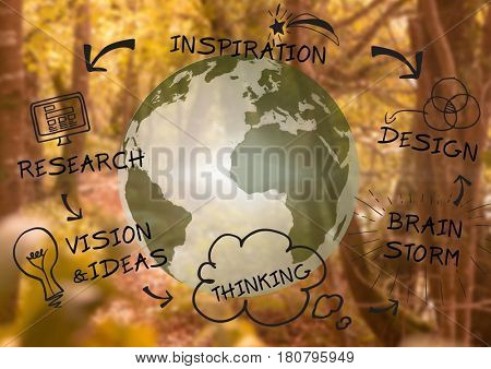 Digital composite of Graphic about design and 3D earth with forest background